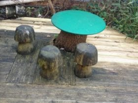 Putting Fake Grass around objects in gardens